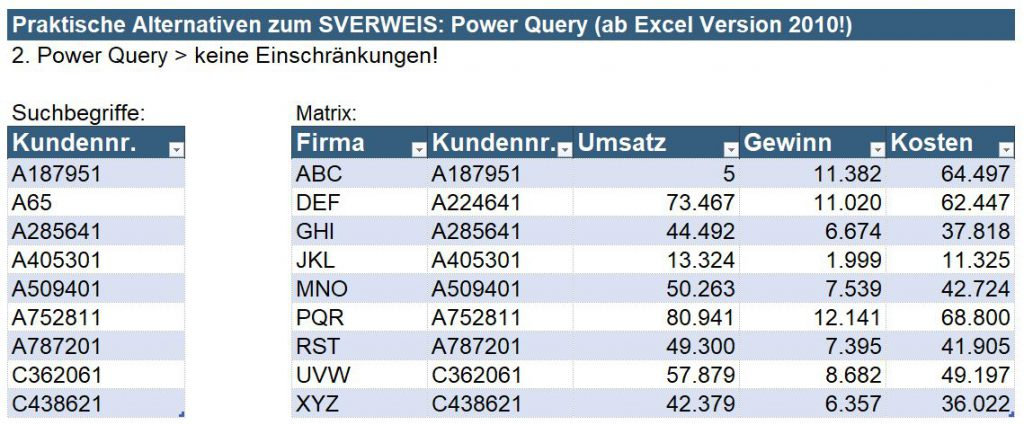 Alternative SVERWEIS Power Query